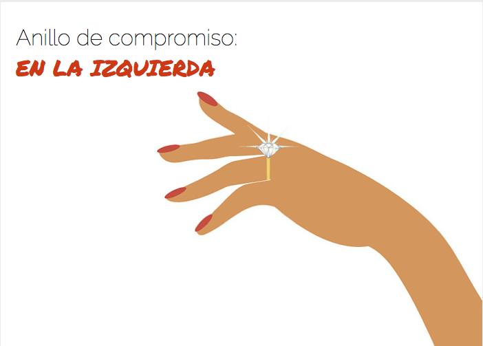 C mo llevar el anillo de compromiso eguzkiboda for En que mano se usa el anillo de compromiso